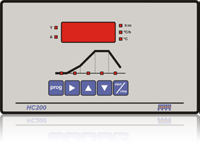 HC200 - Specific Sectors and Equipment - Ceramics and Fusing